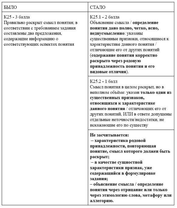 Сколько слов эссе по русскому егэ 3274