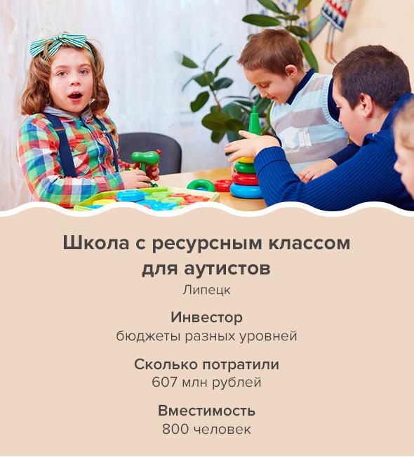 Школа сресурсным классом для аутистов