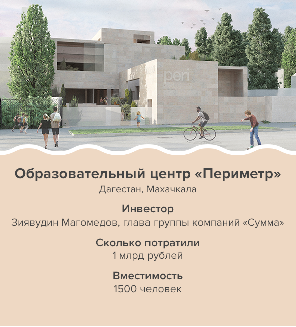 Образовательный центр «Периметр»