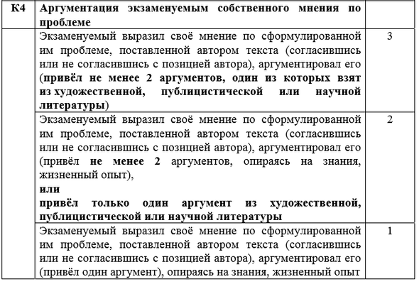 Аргументы эссе русский егэ 1870