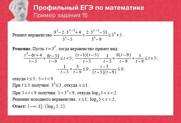 Решения задач по математике в егэ решение задач на работу в начальных классах