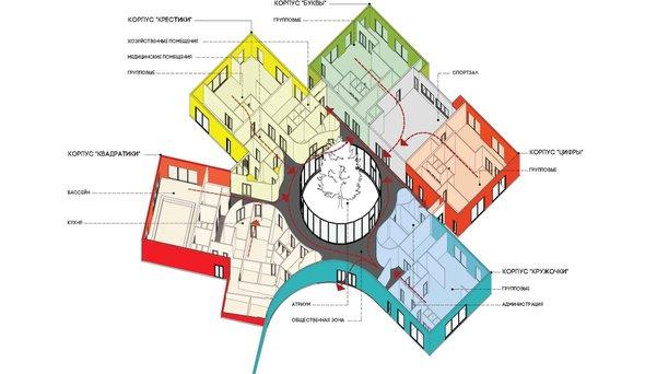 IND Architects построили удобный сад