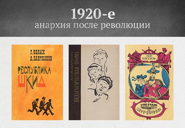 1920-е: анархия после революции