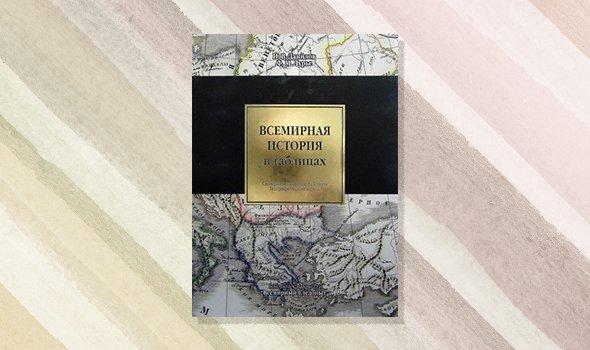 33 книги, которые помогут вспомнить (или узнать) мировую историю | Мел