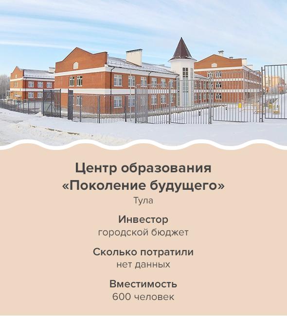 Центр образования «Поколение будущего»