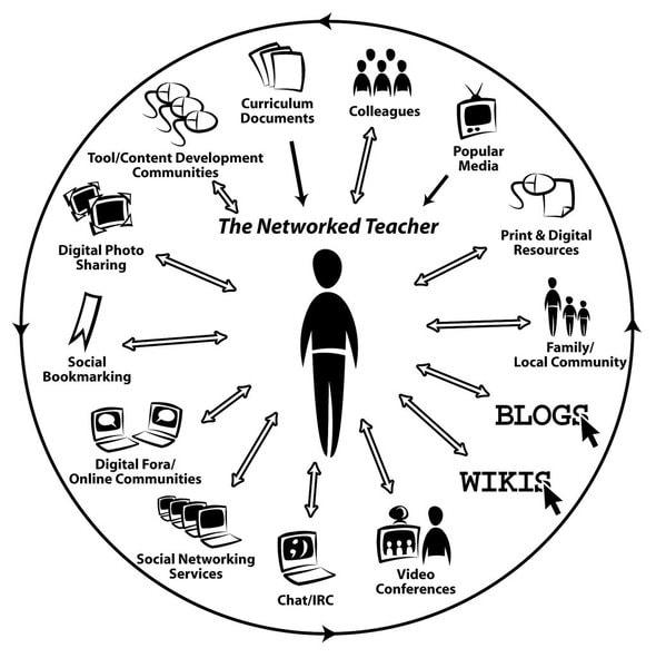 сетевой учитель