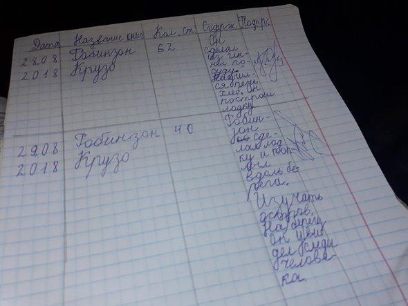 Пример оформления читательского дневника