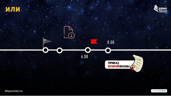 Дедлайн 2-го этапа (волны)
