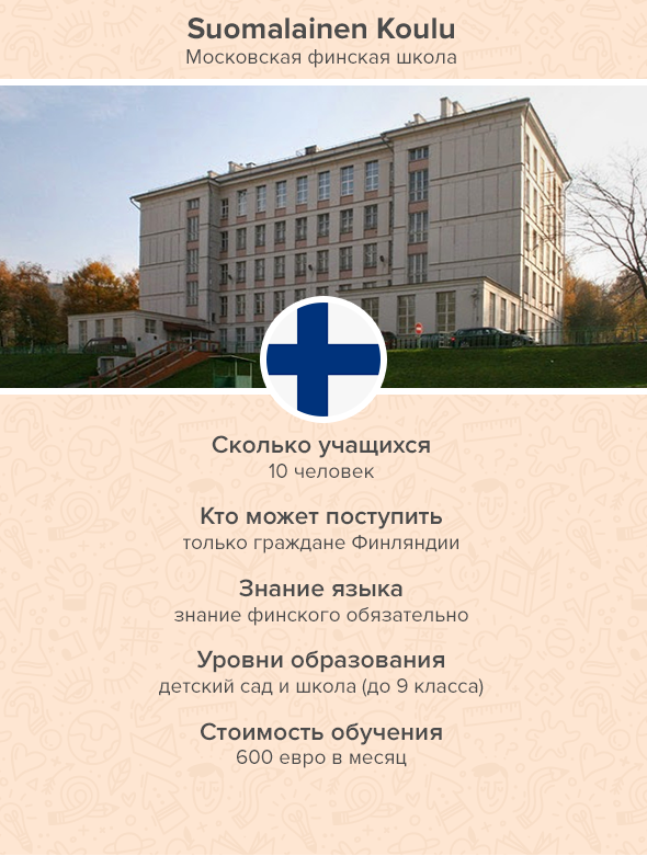 Suomalainen Koulu Московская финская школа
