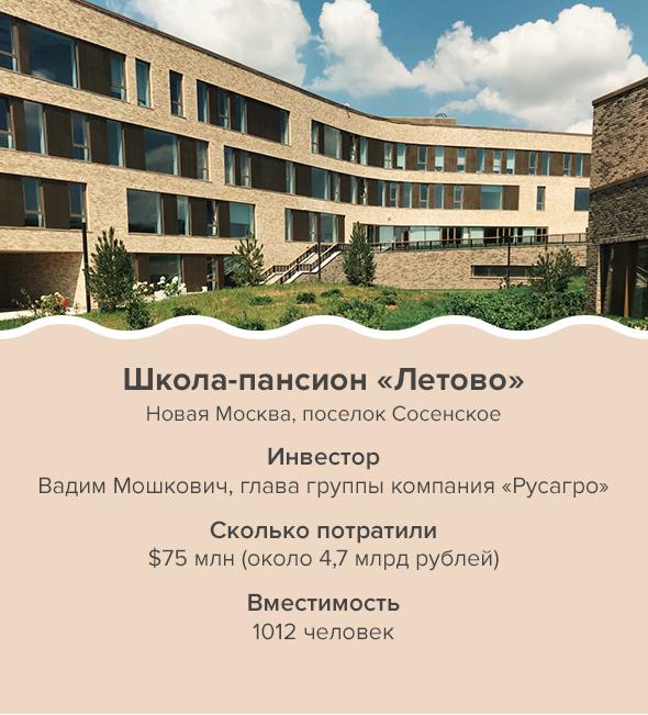 Школа-пансион «Летово»