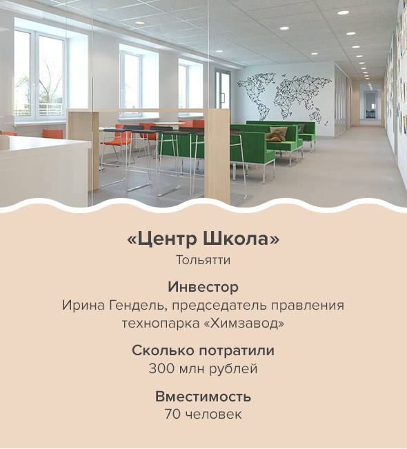 «Центр Школа»